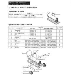 parts master heater wiring diagram free download wiring diagram kohler command wiring diagrams reddy heater rm40lp [ 2550 x 2824 Pixel ]