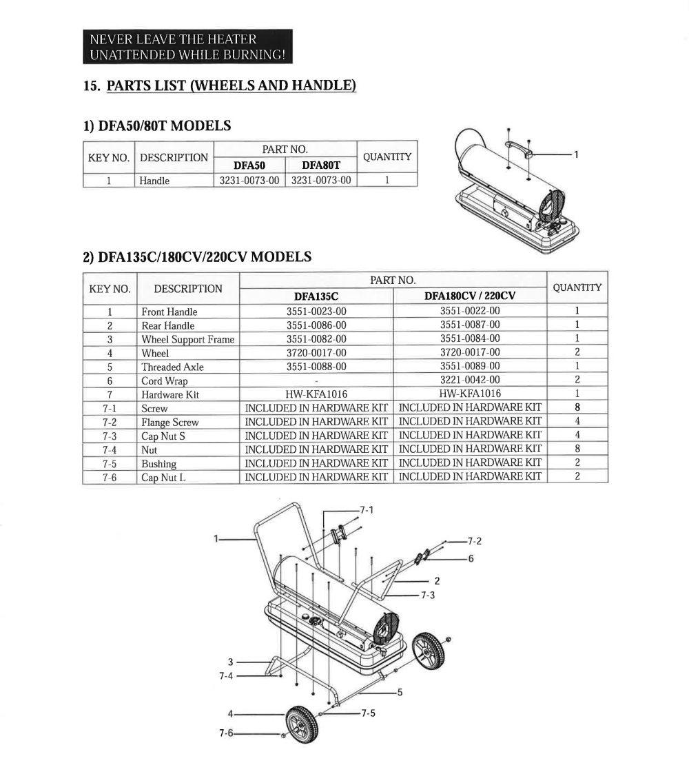 medium resolution of parts master heater wiring diagram free download wiring diagram kohler command wiring diagrams reddy heater rm40lp