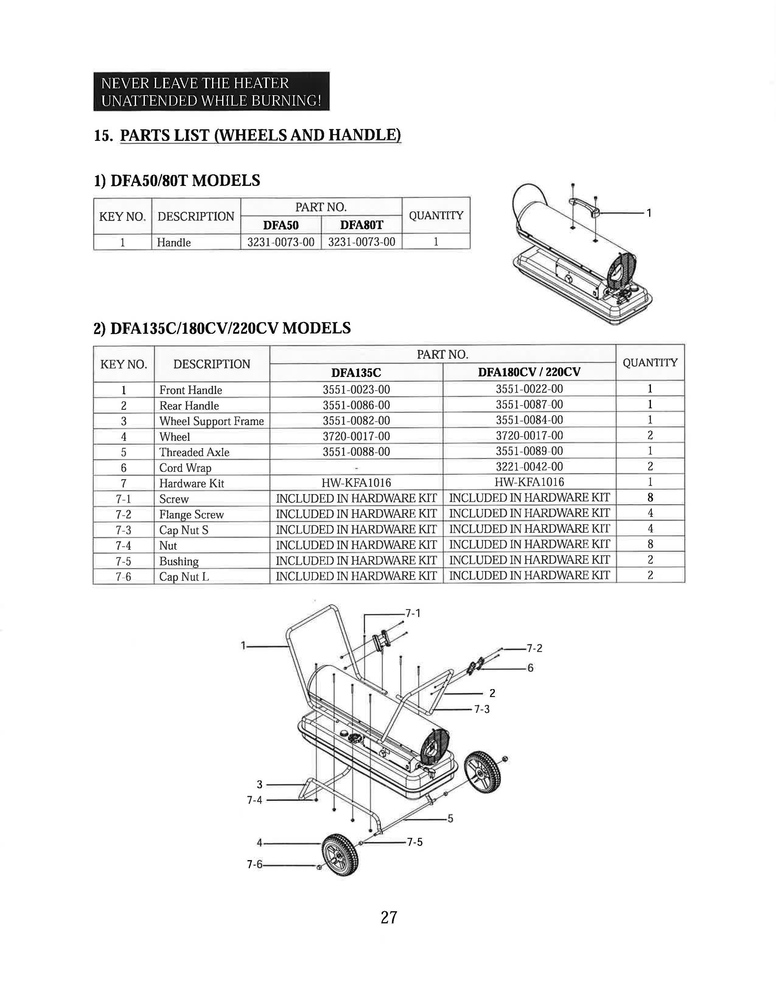 Cushman Truckster Wiring Diagram Alternator. Diagram. Auto