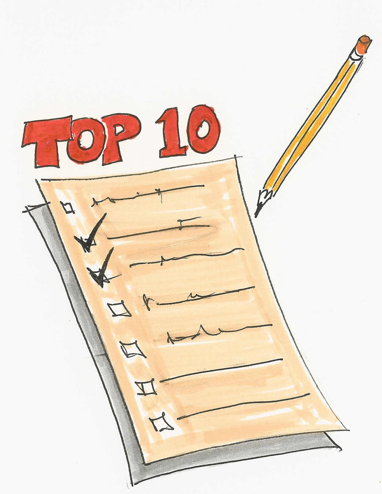 Top10list World Of Dtc Marketingcom