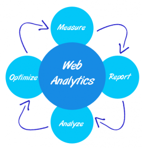 web-analytics-288x300