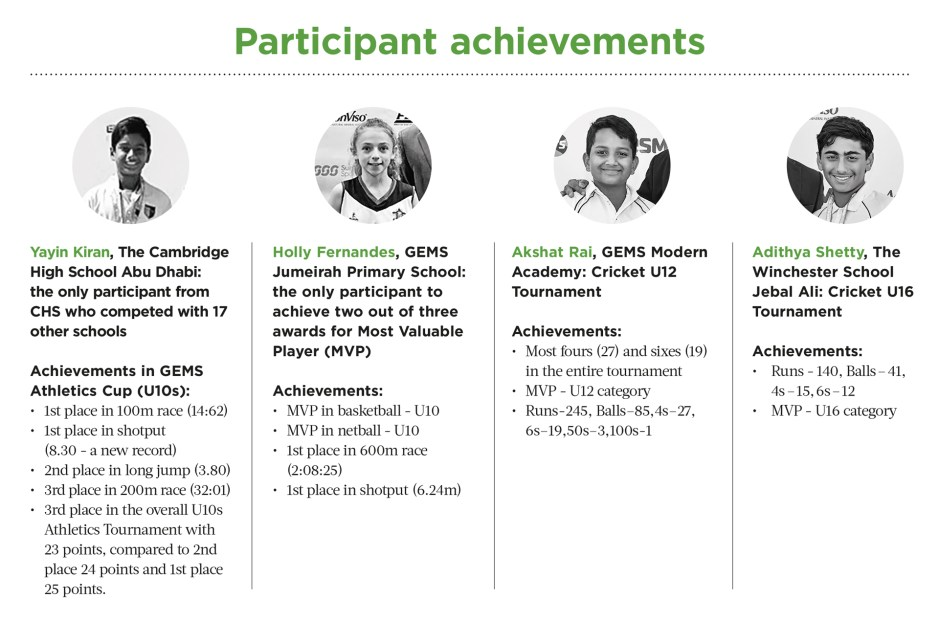 Participants Achievements