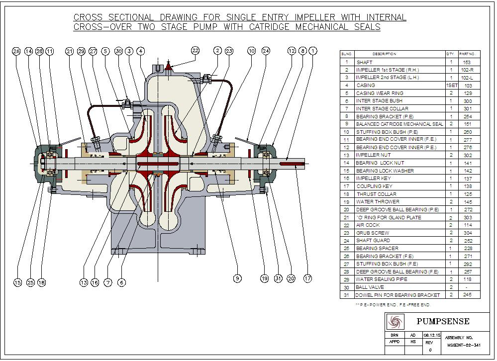 centrifugal pump mechanical seal diagram honda gx160 carburetor parts axially split case - series hs and hst