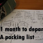 family travel checklist, travel packing list, family packing list, 1 month prior to departurte