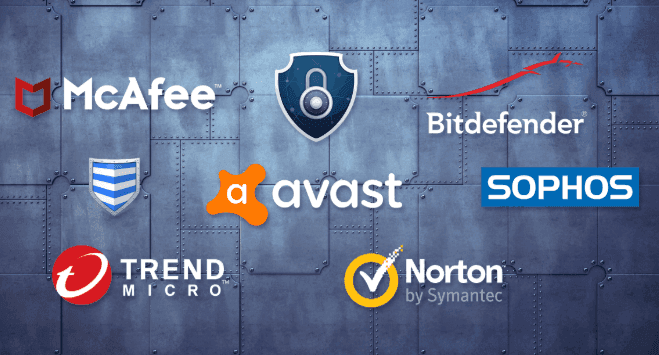 Top Antivirus Protection Software 2018