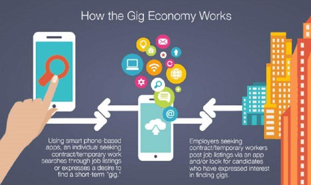 Ways to Effectively Engage the Gig Economy Professionals?