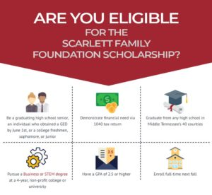 Scarlett-Family-Foundation-Scholarship