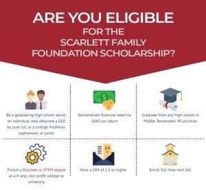 Scarlett-Family-Foundation-Scholarship