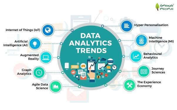 masters degreein data analytics