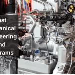Top Universities For Mechanical Engineering Phd Programs