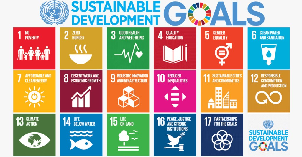 SHOPPING TOURISM AND SUSTAINABLE DEVELOPMENT GOALS 2030 - WORLD SHOPPING  TOURISM NETWORK