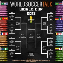 Timing Diagram Excel Telephone Extension Socket Wiring World Cup 2018 Bracket: Free Pdf Download Features Kickoff Times And Tv Info - Soccer Talk
