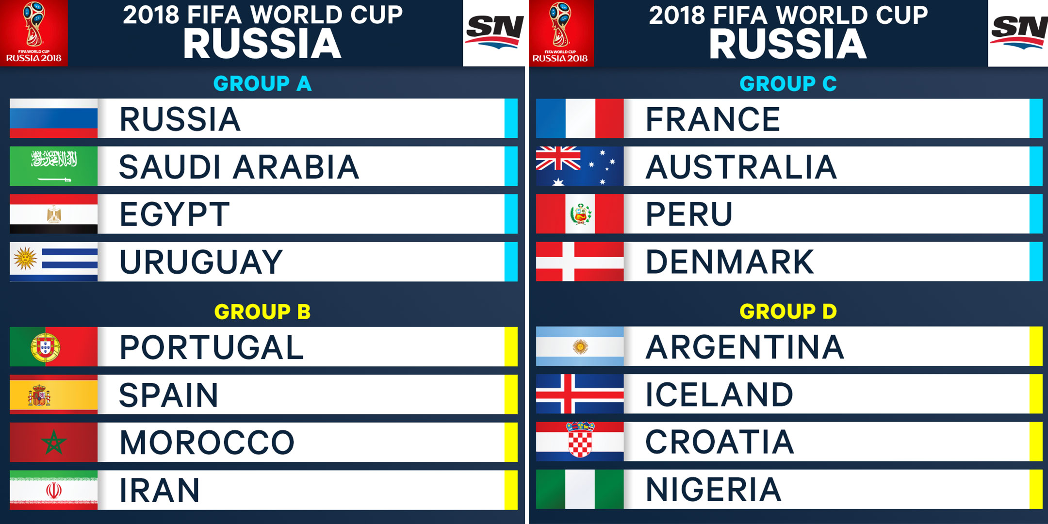 world-cup-group-a-d-predictions.jpg