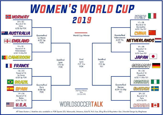Pick your team, view schedules, follow the tournaments and receive news about the. Women's World Cup bracket: Free PDF download (Updated