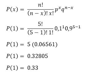 another-example-of-binomial-distribution