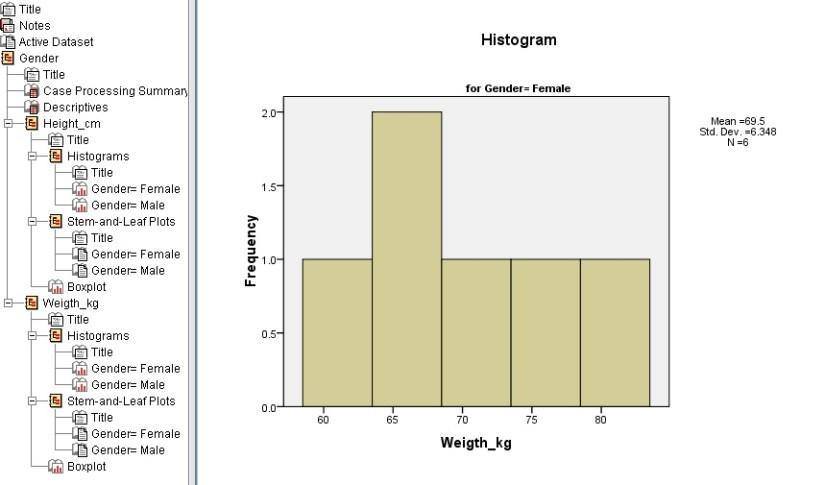weight-histogram-by-gender