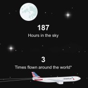 American Airlines 2018 Year in Review