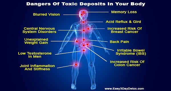 Remove-All-Toxins-From-the-Body-A-Method-That-Prevents-a-Lot-of-Diseases-Removes-Fat-And-Surplus-Water