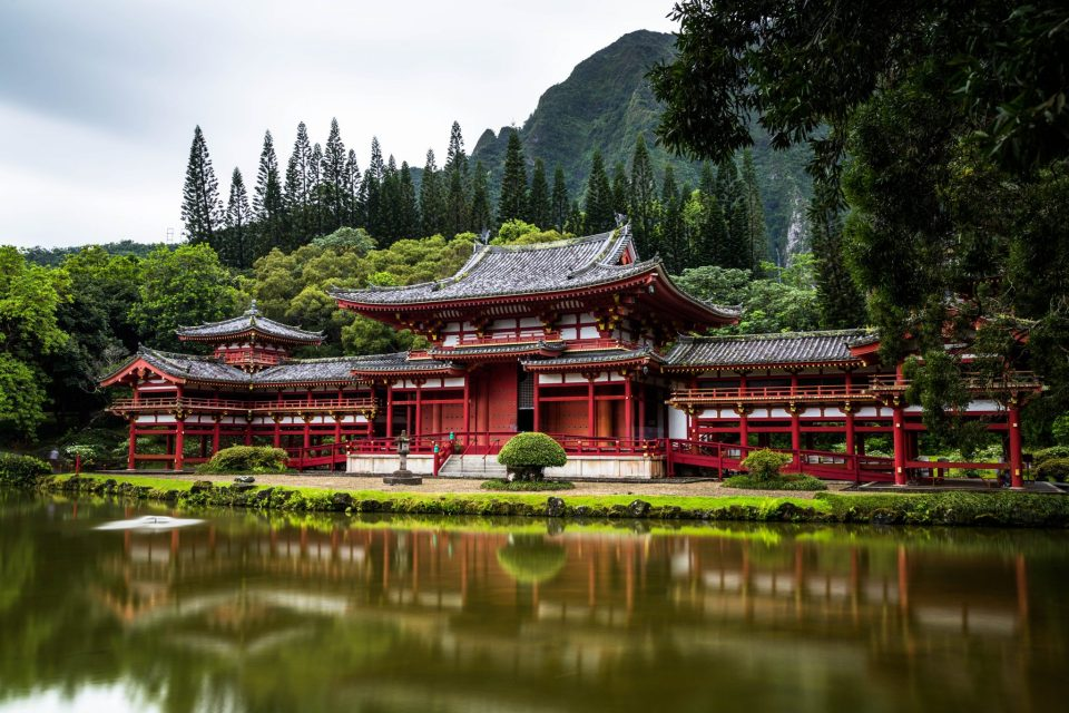 Best Trending Travel Destination 2020: A Complete List 2