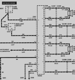 1995 ford f250 trailer wiring diagram 1995 ford f 250 wiring diagram residential electrical symbols [ 1428 x 990 Pixel ]