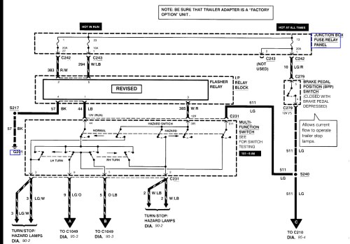 small resolution of 1995 ford f250 trailer wiring diagram ford f350 trailer wiring diagram and trailerwiring01b amazing box