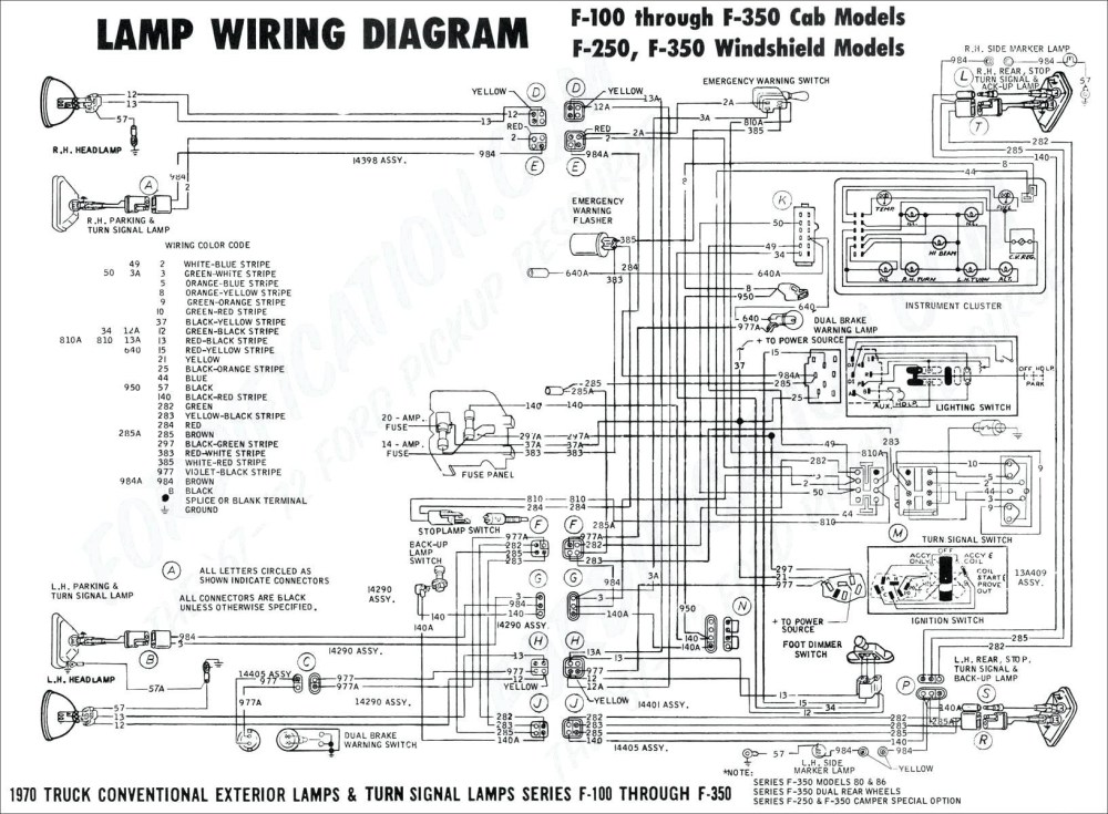 medium resolution of 2001 ford f250 trailer wiring diagram 2005 chevy silverado trailer wiring diagram ford resize gmc