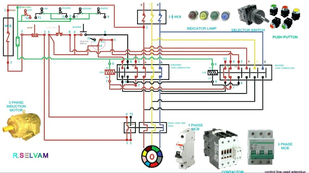 medium resolution of 3 phase contactor wiring diagram start stop