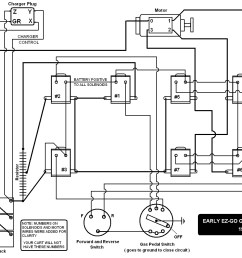 collection of 36 volt ez go golf cart wiring diagram sample 1991 ezgo gas golf cart [ 1500 x 1200 Pixel ]