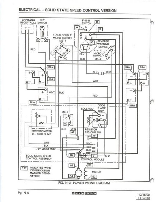 small resolution of 95 ezgo wiring diagram wiring diagram review1994 95 ezgo wiring diagram wiring diagram list 1994 95