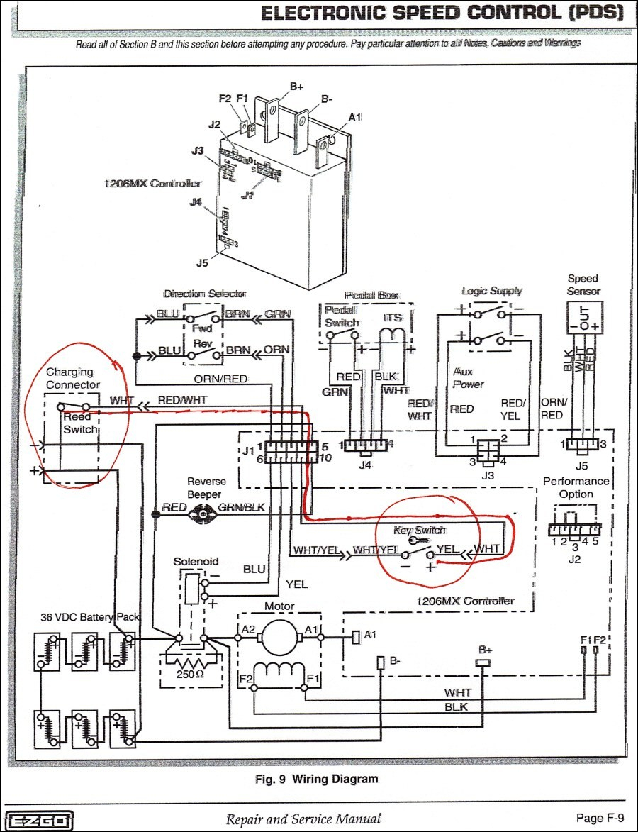 medium resolution of 36 volt ez go golf cart wiring diagram ez go wiring diagram for golf cart