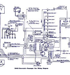 echlin solenoid 36 volt wiring diagram wiring diagram operations basic 36 volt wiring diagrams wiring diagram [ 1500 x 1109 Pixel ]