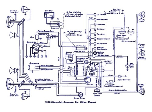 small resolution of echlin solenoid 36 volt wiring diagram wiring diagram operations basic 36 volt wiring diagrams wiring diagram