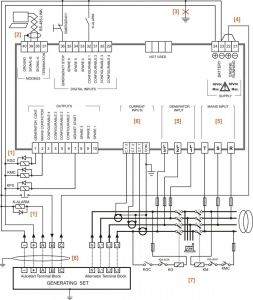 Collection Of asco Transfer Switch Wiring Diagram Sample