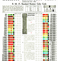 color code wiring diagram wiring diagram schematics auto stereo wiring color code auto wiring color codes [ 2512 x 3305 Pixel ]