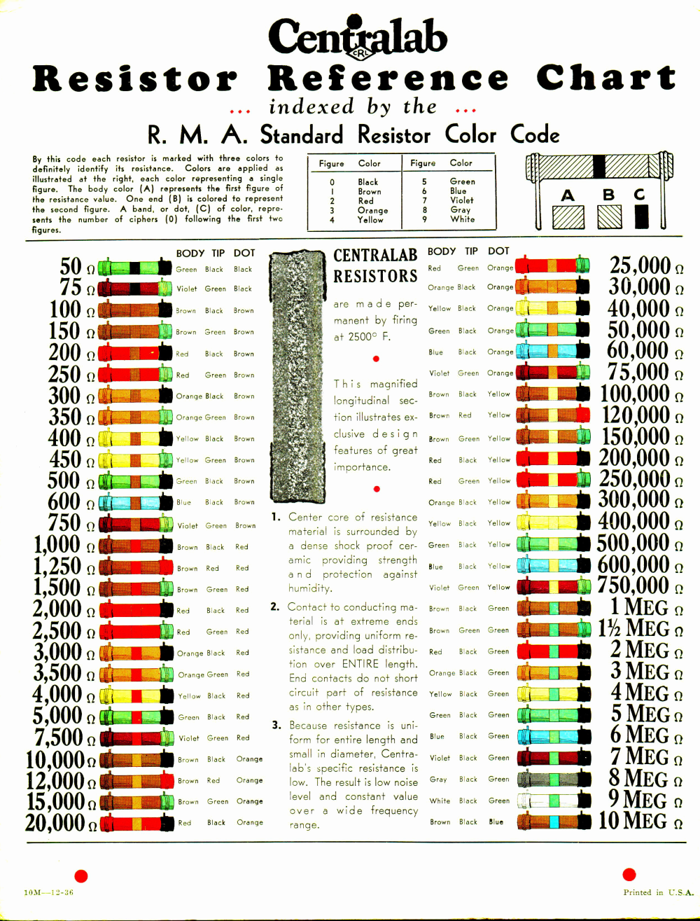 medium resolution of color code wiring diagram wiring diagram schematics auto stereo wiring color code auto wiring color codes