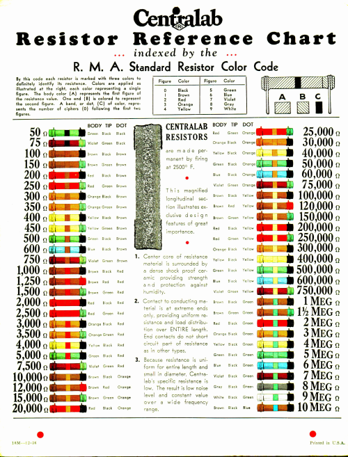 small resolution of color code wiring diagram wiring diagram schematics auto stereo wiring color code auto wiring color codes