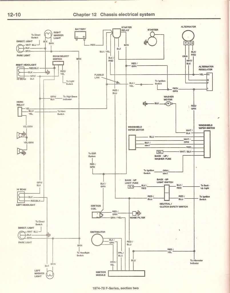 medium resolution of beaver motorhome wiring diagram beaver motorhome wiring diagram unique ford truck information and then some