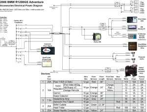 Bmw X3 Wiring Diagram Pdf Sample