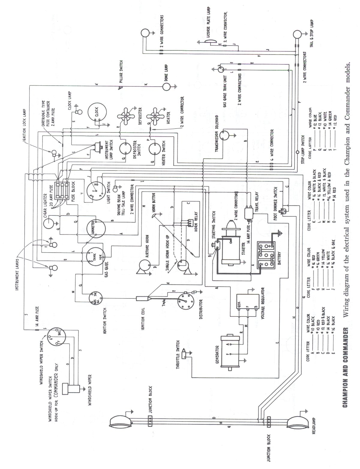 Gallery Of Can Am Commander Wiring Diagram Download