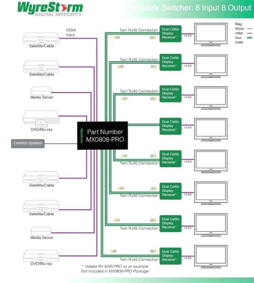 small resolution of diagrama 3406e cat 6 wiring schematic get cat 5 wiring diagram pdf sample