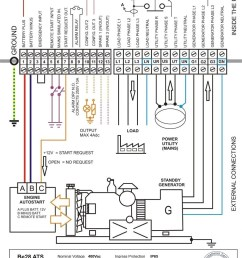 cutler hammer automatic transfer switch wiring diagram diagram electrical panel board wiring pdf excelent home [ 970 x 1334 Pixel ]