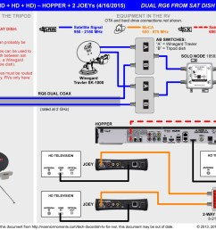dish network wiring diagram wonderful awesome dish network wiring diagram detail pictures at rh natebird [ 1552 x 1197 Pixel ]