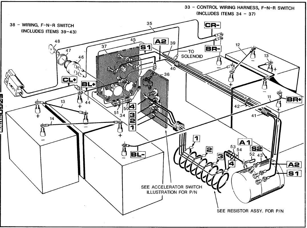 Gallery Of Ez Go Golf Cart Wiring Diagram Gas Engine Download
