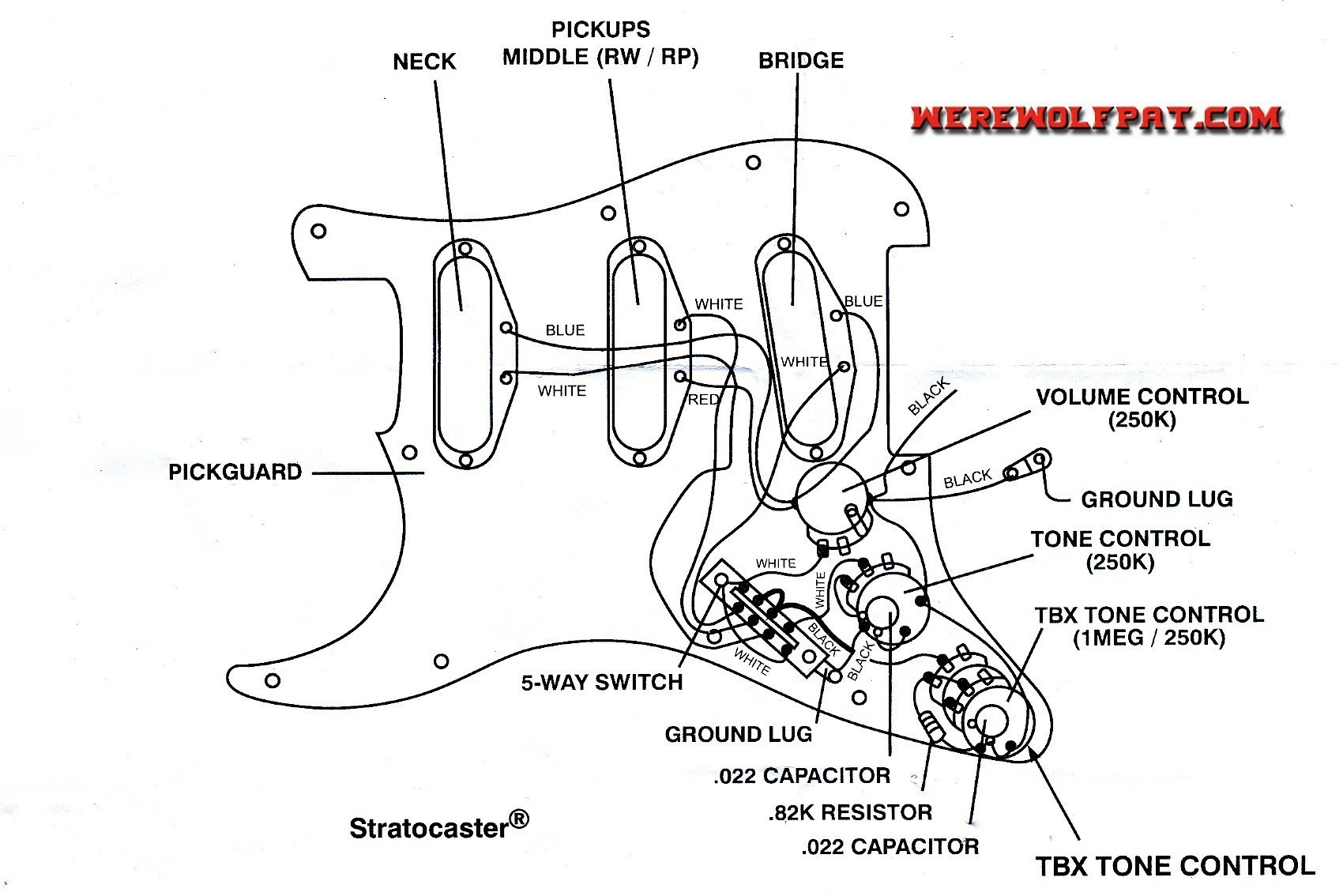 Find Out Here Fender Strat Wiring Diagram 5 Way Switch