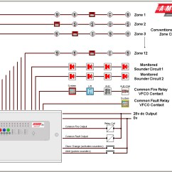 Fire Alarm Control Panel Wiring Diagram Software Architecture Visio Collection Of System Download Throughout Pdf 5p