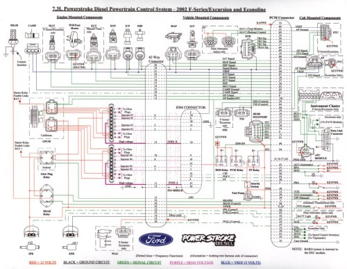 small resolution of ford 4r100 transmission wiring diagram 7 3 powerstroke wiring diagram new inspirational 2003 ford f350