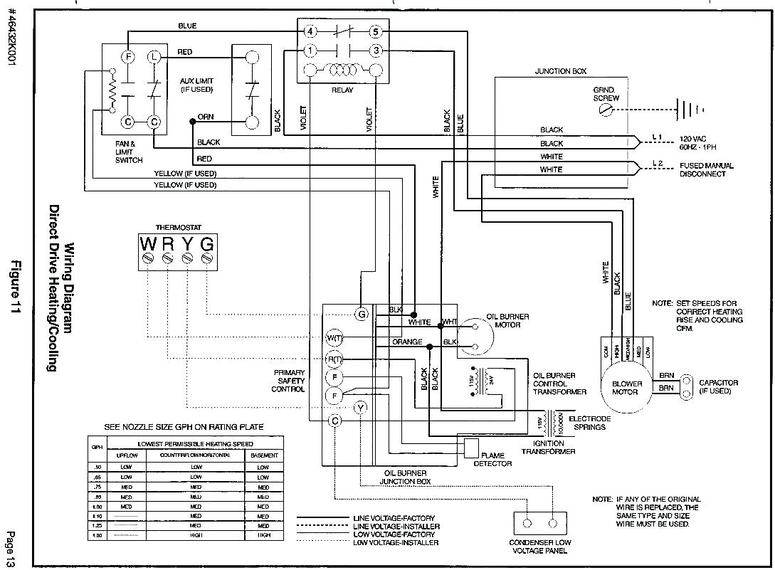 Gallery Of Gas Furnace Wiring Diagram Sample