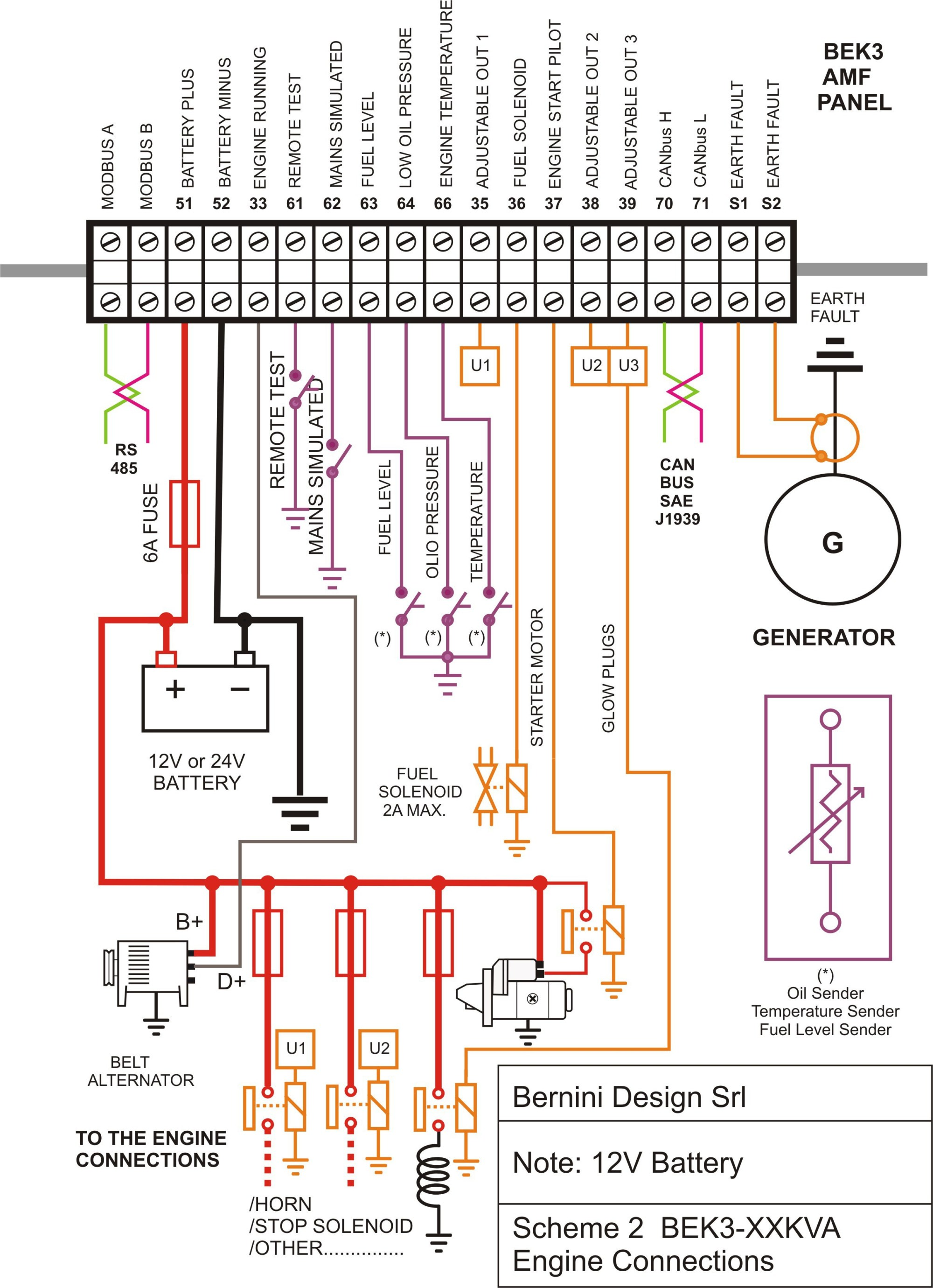 hight resolution of  gallery of generator control panel wiring diagram pdf download on hunter ceiling fan wiring diagram