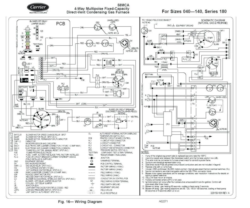 medium resolution of goodman furnace control board wiring diagram goodman furnace wiring diagram thermostat i talked to you
