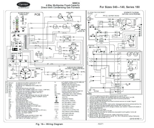 small resolution of goodman furnace control board wiring diagram goodman furnace wiring diagram thermostat i talked to you